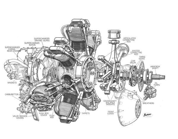 armstrong siddeley cheetah x cutaway drawing