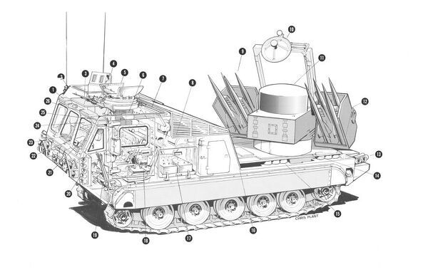 British Aerospace Tracked Rapier Cutaway Drawing