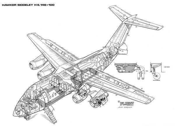 Hawker Siddeley BAe 146 Cutaway Drawing