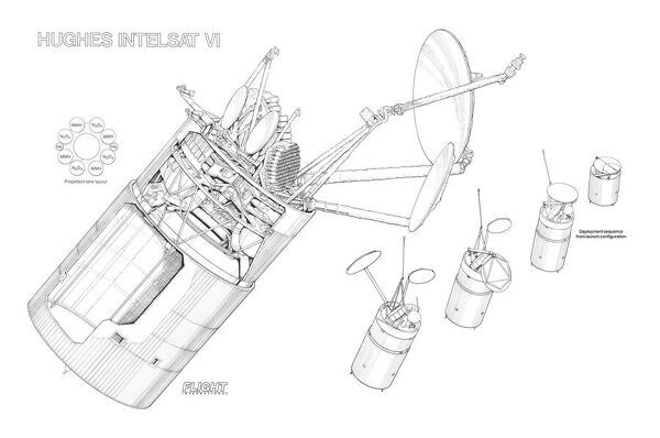 hughes intelsat vi satellite cutaway drawing