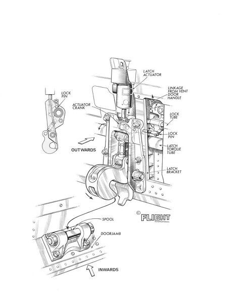 mcdonnell douglas dc 10 cargo door lock detail cutaway drawing