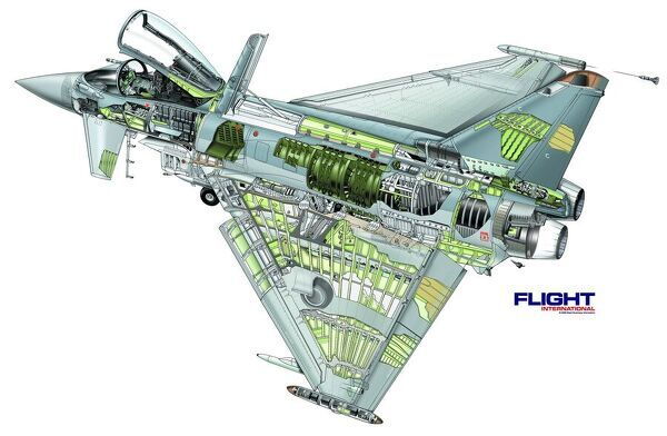 Flightglobal Cutaways: Military Aviation 1946-Present Cutaways