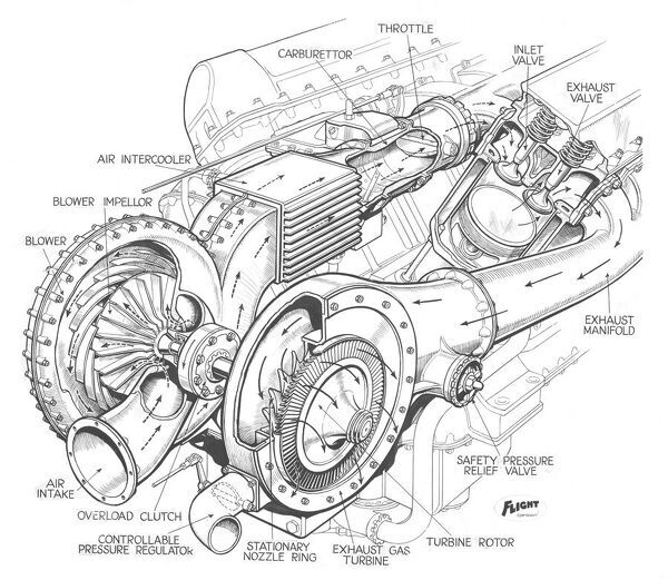 rolls royce merlin xx turbo supercharger cutaway drawing