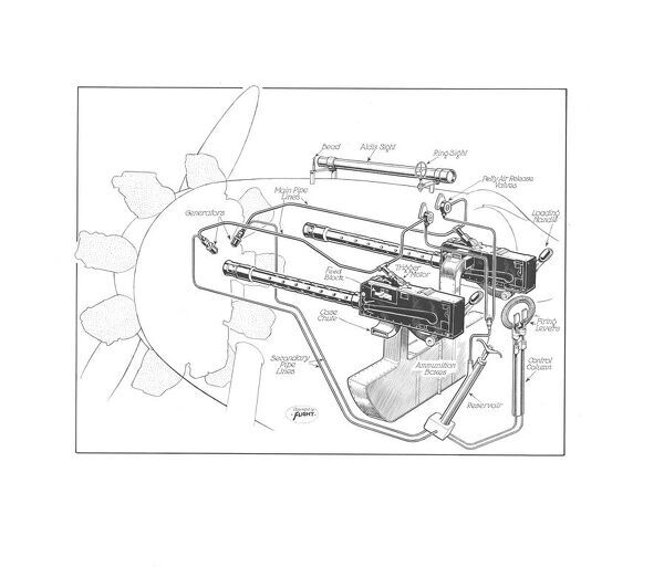vickers gun interruptor gear cutaway drawing
