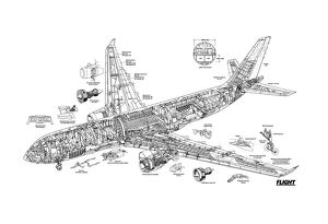 Airbus A330-200 Cutaway Poster