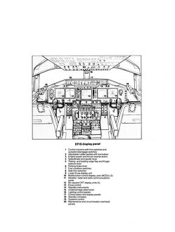 Boeing 747-400 Cockpit Cutaway Poster