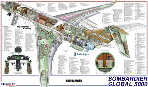 Bombardier 5000 Cutaway Poster