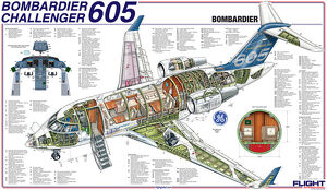 Bombardier Challenger 605 Cutaway Poster