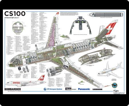 CS100 Swiss International Air Lines