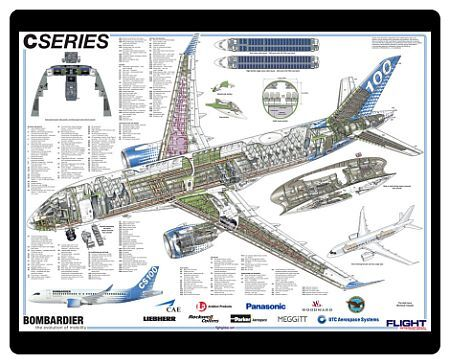 Bombardier C Series Poster