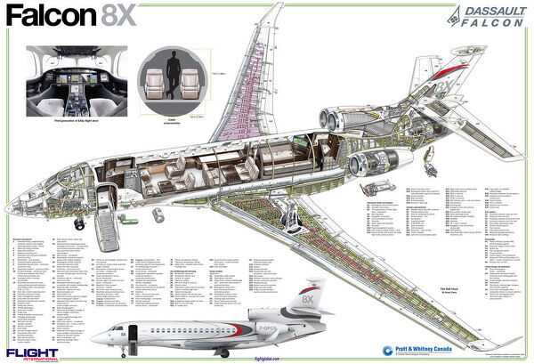 Flightglobal Cutaways