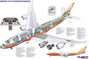 Boeing 747-8 Intercontinental Cutaway Poster