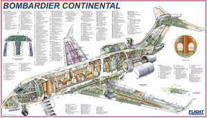 Bombardier Continental Cutaway Poster