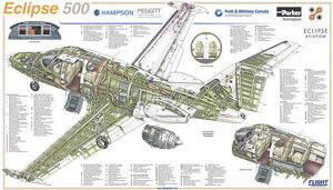 Eclipse 500 Cutaway Poster