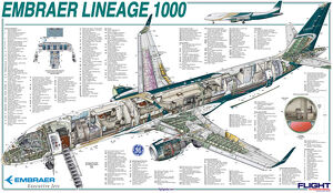 Embraer Lineage 1000 cutaway poster