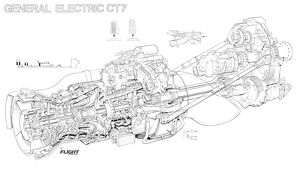 General Electric CT7 Cutaway Drawing