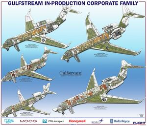 EXCLUSIVE - Gulfstream Family cutaway poster