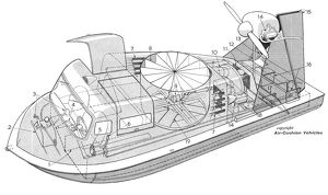 Hovercraft and Glider Cutaways (Selection of 43 Items)
