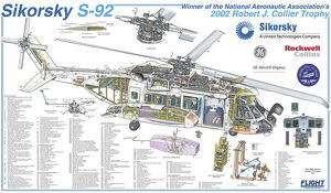 Civil Helicopter Cutaways (Selection of 32 Items)