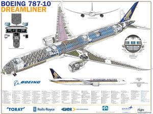 Singapore Airlines 787-10 Cutaway